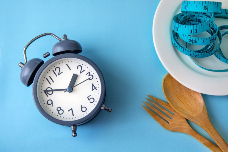 time restriced eating